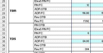 In die blauen Zellen soll gepastet werden - (Excel, makro, VBA)