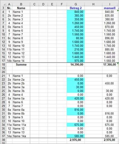 Excel, Werte pro Pos. summieren?