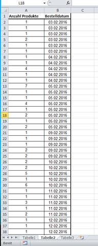 Beispiel der Liste - (Computer, PC, Excel)