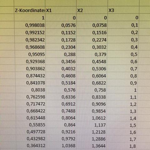 Tabelle - (Excel, Diagramm, x-y)
