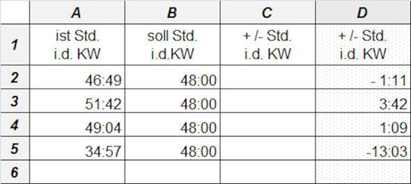 Excelformel für Zeitberechnung - (Zeit, Excel, Formel)