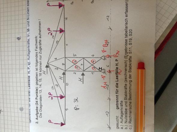 Fachwerk stabkr fte zeichnerisch ermitteln statik for Fachwerk statik berechnen