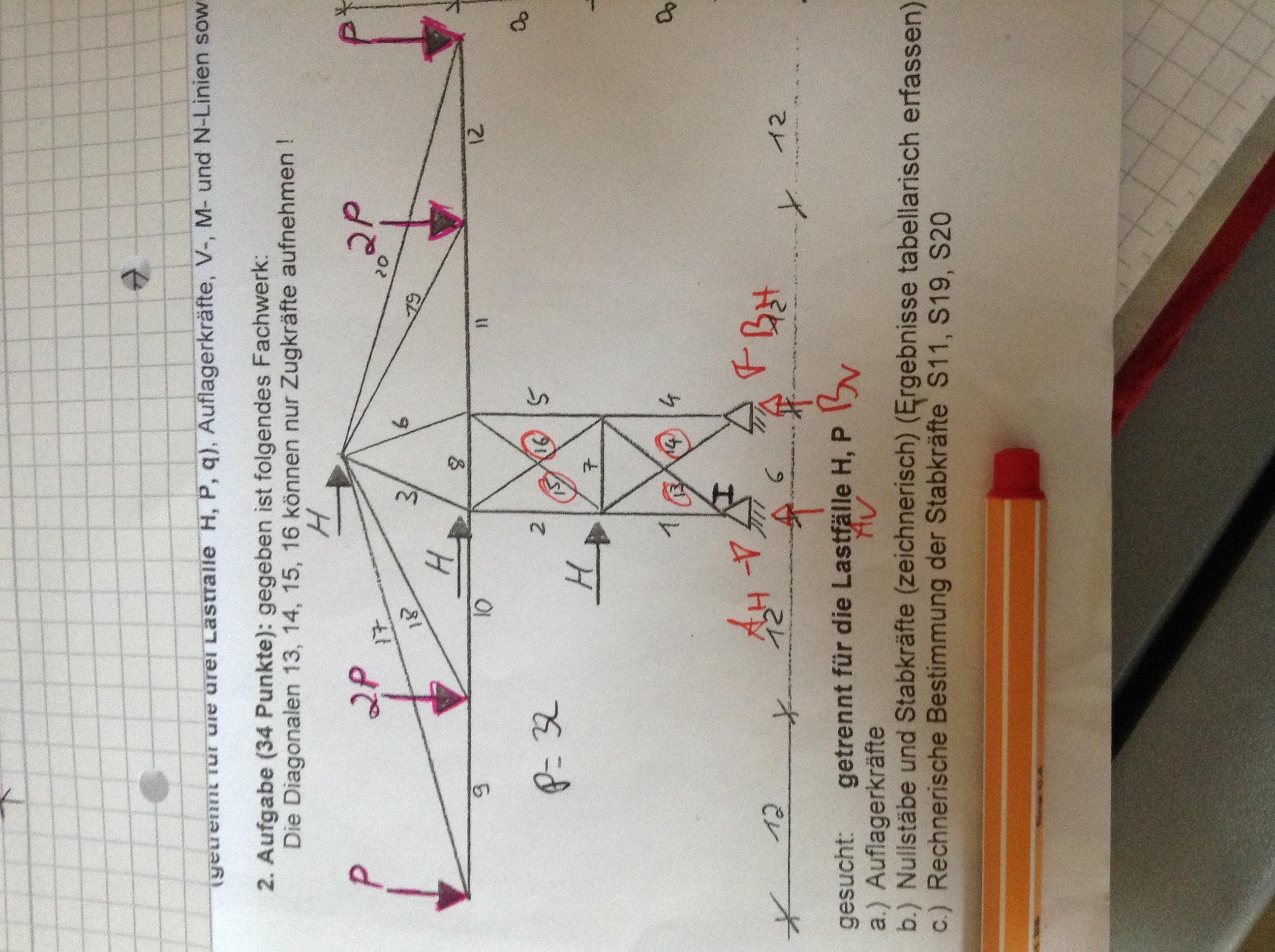 Fachwerk stabkr fte zeichnerisch ermitteln statik for Tragwerkslehre 1