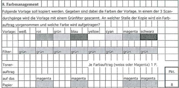 Prüfungsfrage + Lösung - (Farbe, Drucker, Scanner)
