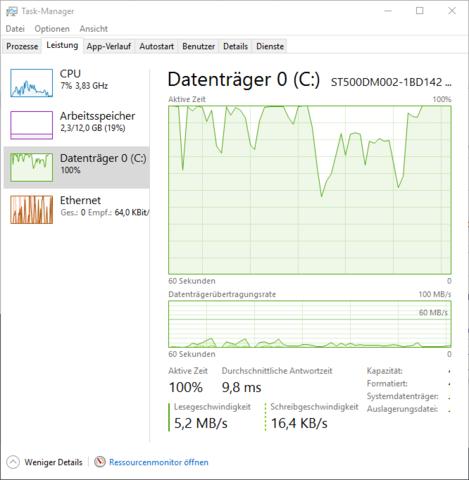 Festplatte voll ausgelastet mit 5-20 mb/s!?