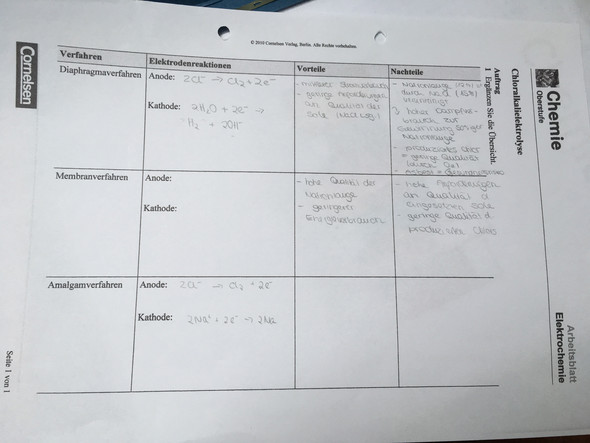 Tabelle - (Schule, Chemie, Hausaufgaben)