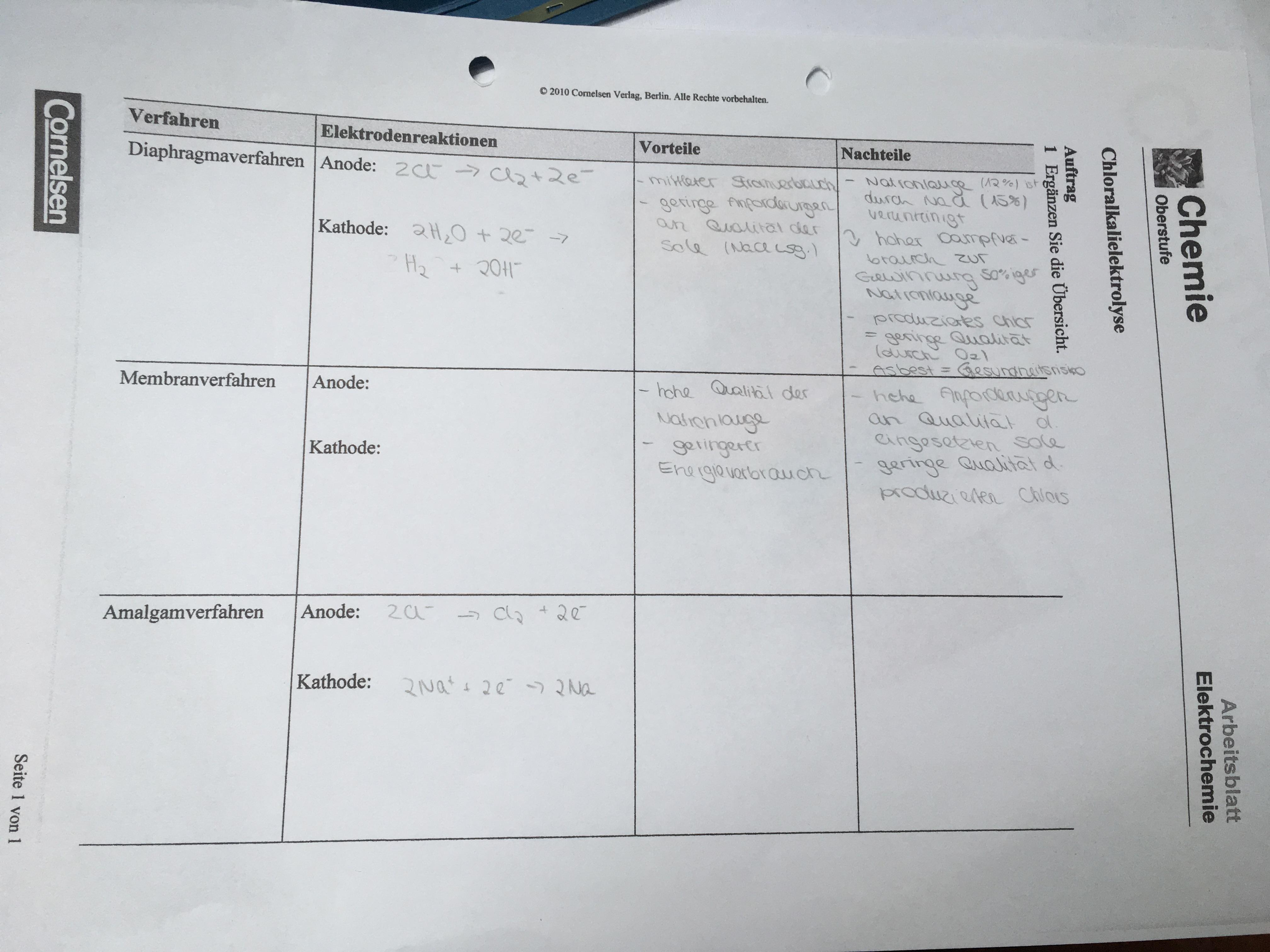 Findet jemand die Lösungen von Cornelsen? (Schule, Chemie, Hausaufgaben)