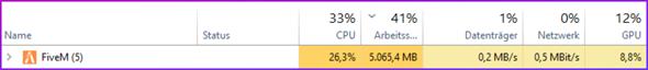 FiveM/GTA 5 wenig CPU/GPU Auslastung - kaum FPS?