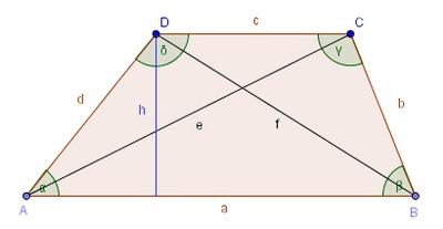 Seitenbeschriftung Trapez - (Schule, Mathe, Mathematik)