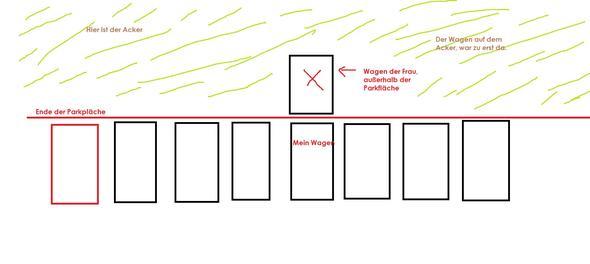 skizze - (Verkehrsrecht, parken)