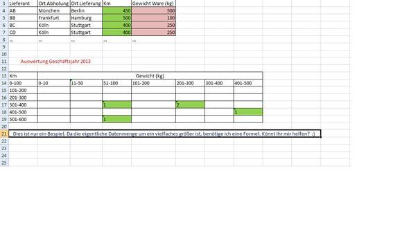 Excel.Beispiel - (Excel, Formel, Tabelle)