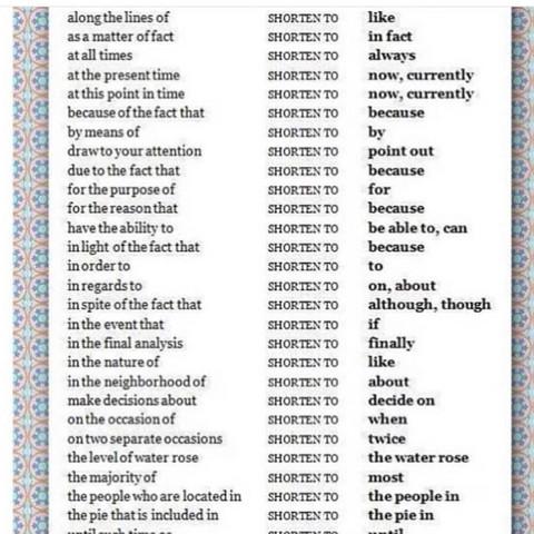 Deutsch Englische Wörter