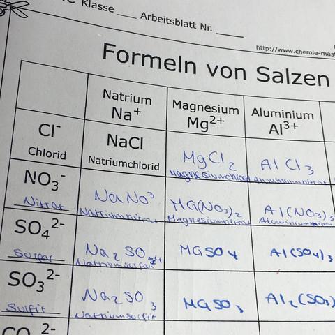 Diese kleinen Zahlen nach SO zB  - (Schule, Mathe, Mathematik)