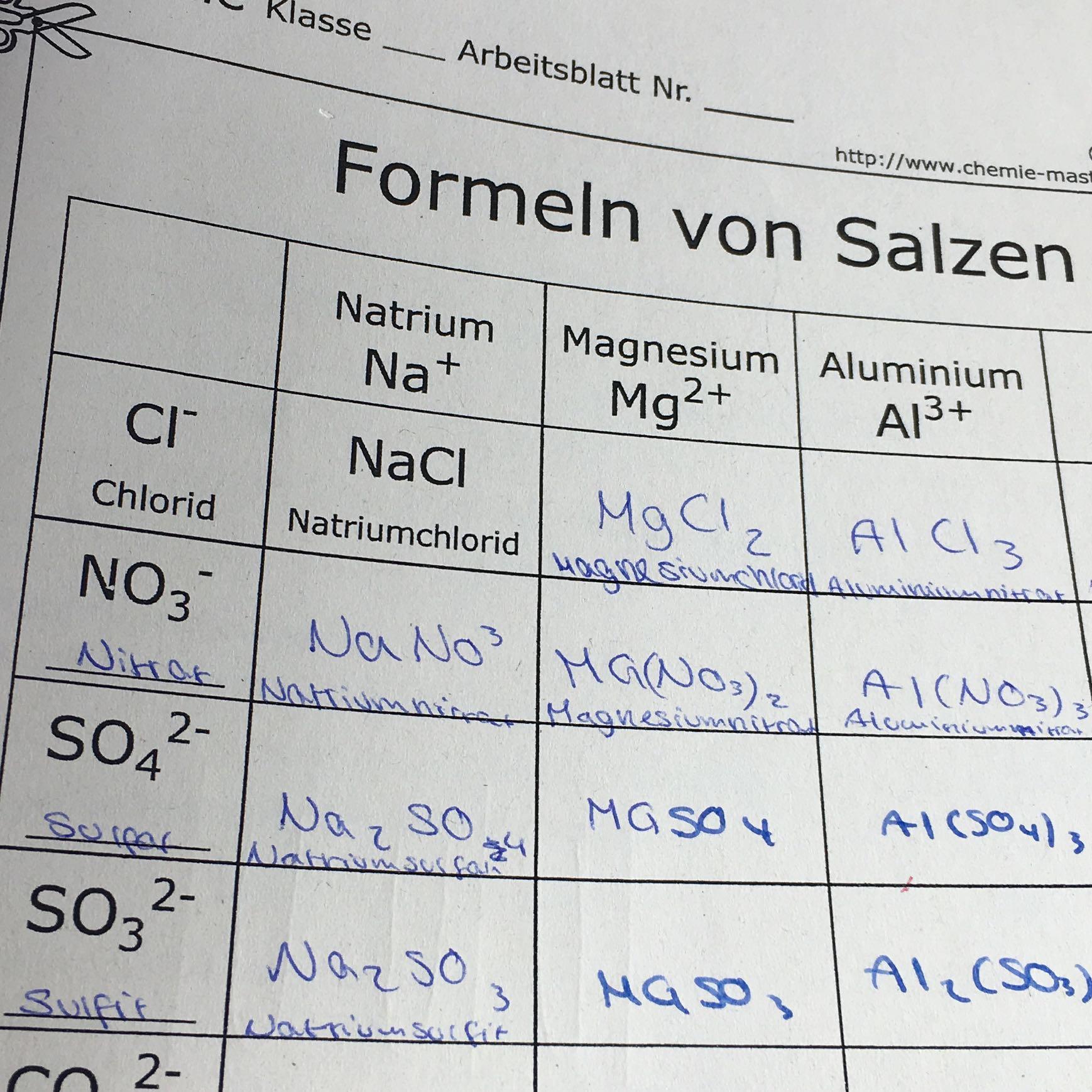 Formeln von Salzen ..? (Schule, Mathe, Mathematik)