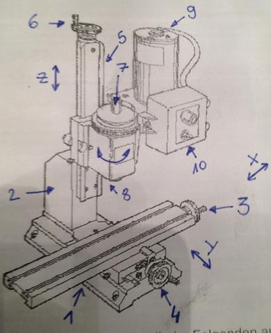 Fräsmaschine - (Beschriften, Abbildung, Fräsmaschine)