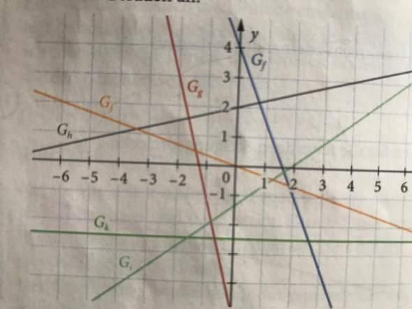 Frage an die Mathe Profis?