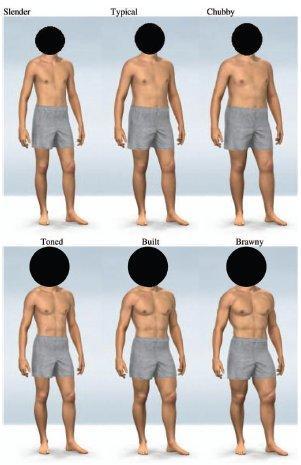 Frau körperbau einer Körperbild: Wie
