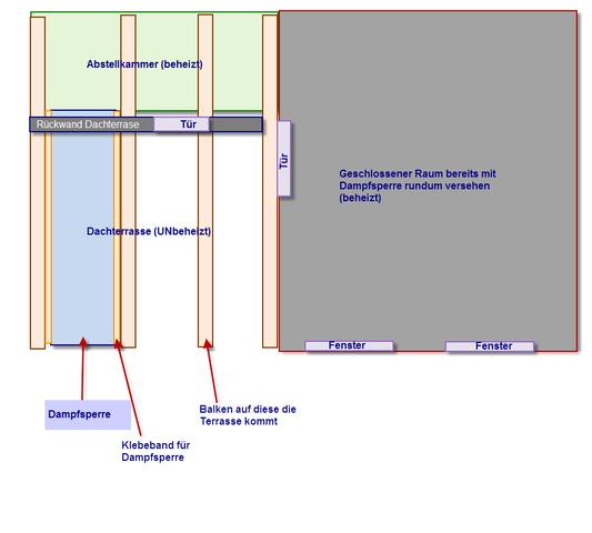 frage bez glich dampfsperre beheizt zu unbeheizt ausbau terrasse abdichten. Black Bedroom Furniture Sets. Home Design Ideas