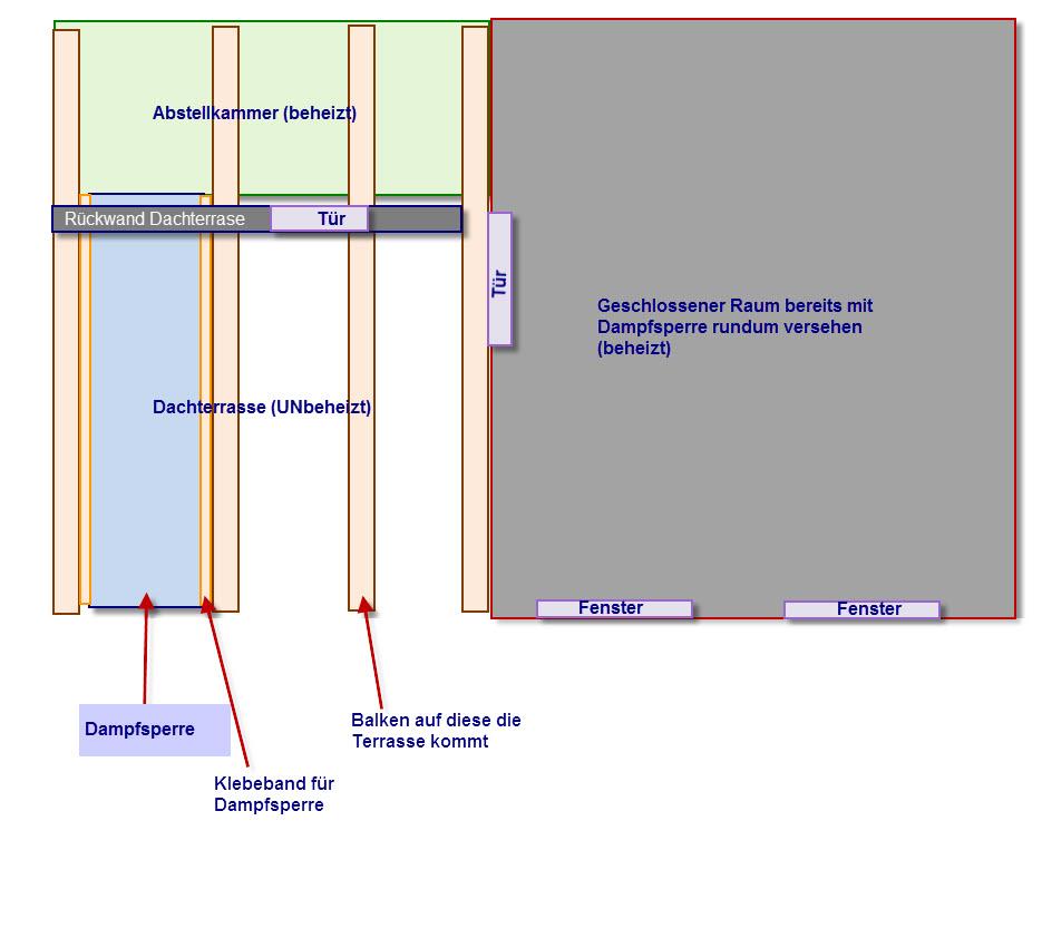 frage bez glich dampfsperre beheizt zu unbeheizt terrasse dachboden ausbau. Black Bedroom Furniture Sets. Home Design Ideas