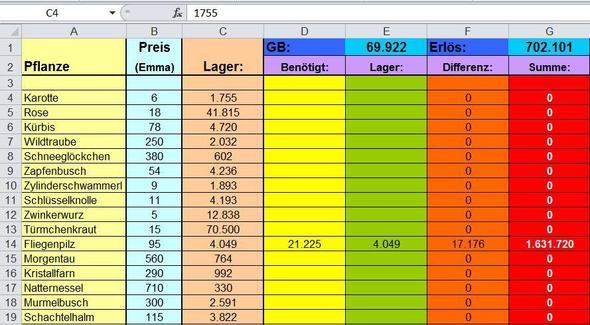 Excel-Tabelle - (Excel, Formel, Wert)