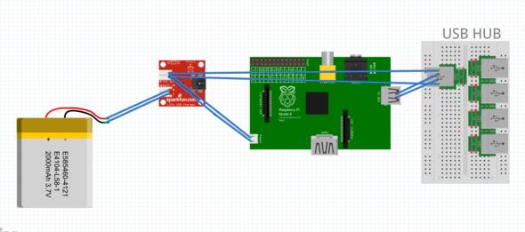 Frage zu mienen Raspberry Pi (Elektronik) Projekt. (Computer, PC ...