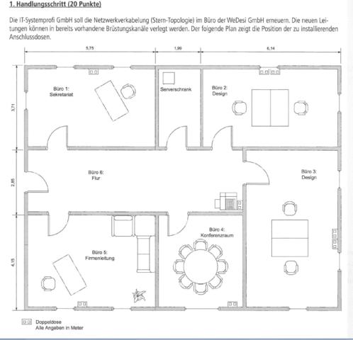 Dargestellte Räume - (Netzwerk, Verkabelung)