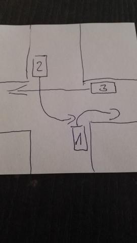 1 ist rechtsabieger und hat vorfahrt. Dann kommt der Linksabieger 2 und dann 3. - (StVO, Verkehrsregeln)