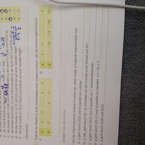 Frage zur Wertetabelle lineare Funktionen?