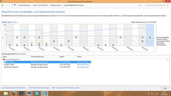 Windows 8 Zuverlässigkeitsüberwachung - (Computer, Windows, Windows 7)