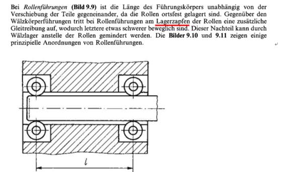 Das Bild - (Maschinenbau, Konstruktion)