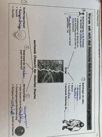 Fragen zum Römischen Reich im 3.Jh?