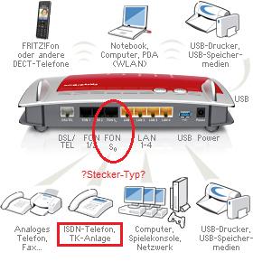 fritzbox 7490 anschlie en internet router. Black Bedroom Furniture Sets. Home Design Ideas