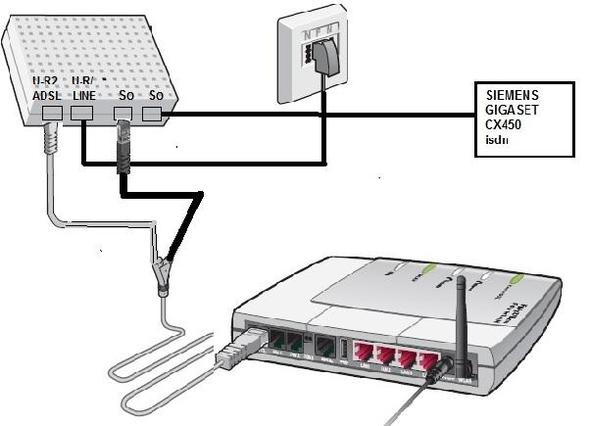 Anschluss Hardware - (Computer, Einstellungen, Fritz Box)