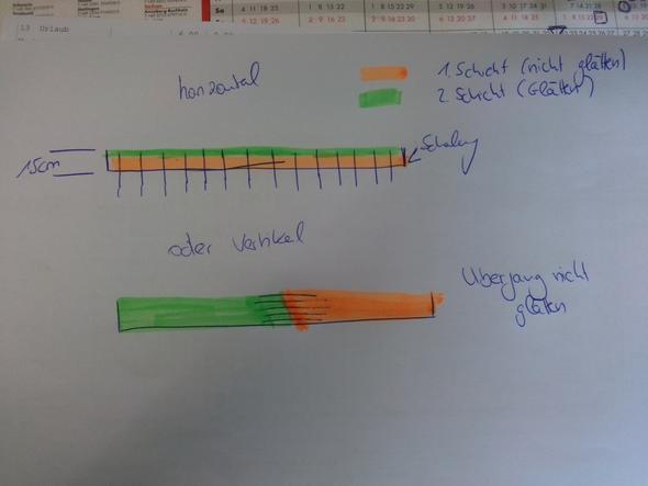 skizze - (bauen, Pool)