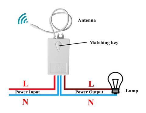 Funklichtschalter anschliesen an Lichtschalter? (Technik, Technologie)