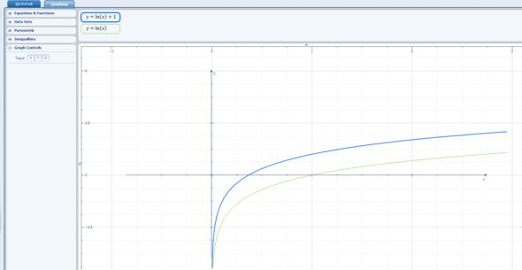 Kurven - (Mathematik, Grafik, Funktion)