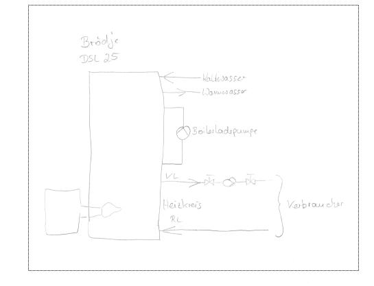 Funktion einer Heizkesselanlage mit Warmwasserboiler (Heizung ...