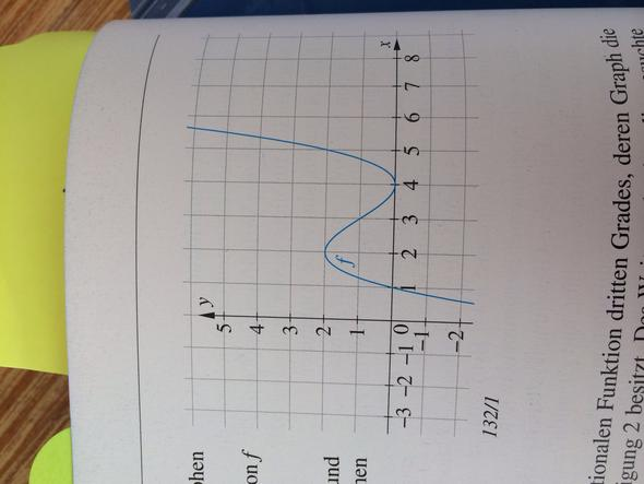 Abbildung  - (Mathe, Funktion, Ableitung)