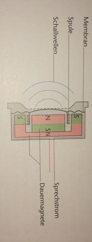 Lautsprecher - (Physik, Lautsprecher)