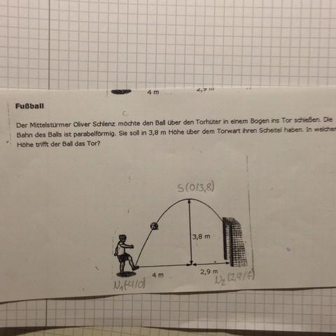 f(x) einer Parabel? (Mathe, Mathematik, Binomische Formeln)