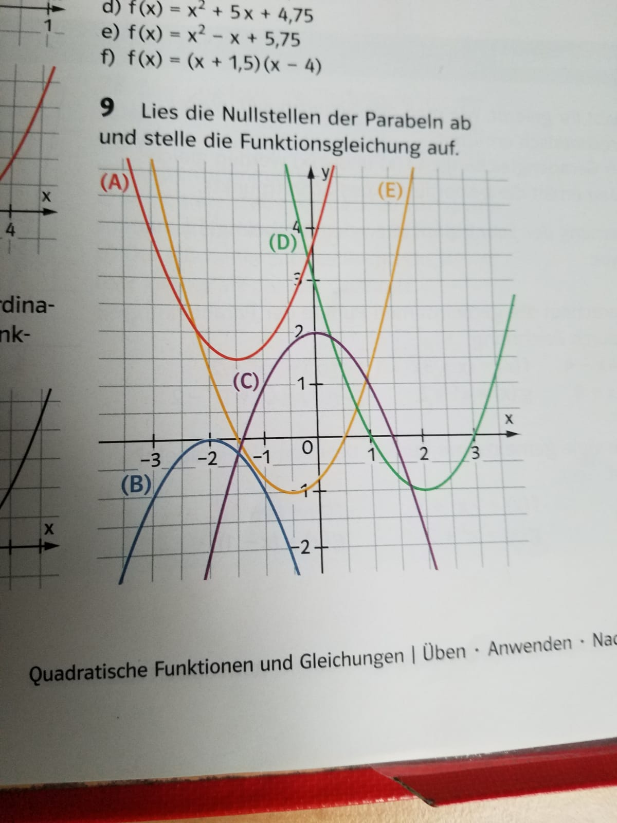 F(X) Mathe