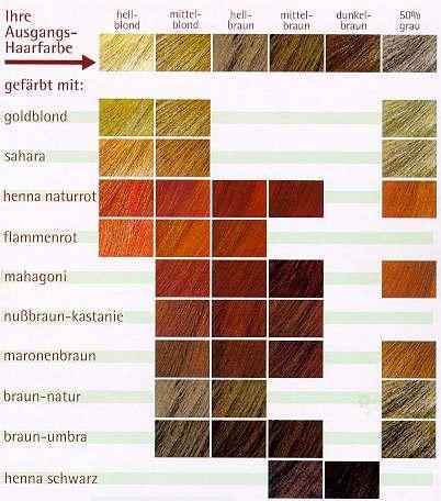 Farbpalette Haare Blonde Haare Farbpalette Stilvolle Frisur Website