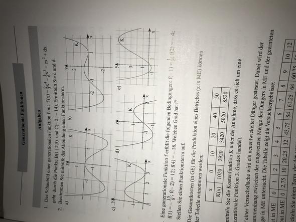 Ganzrationale Funktionen-Was für ein Symetrieverhalten liegt vor ...