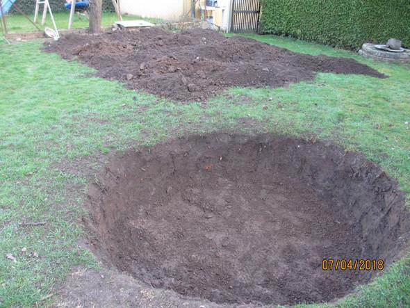 Gartenteich ist 2m im durchmesser und 70 cm tief wieviel for Gartenteich 80 cm tief