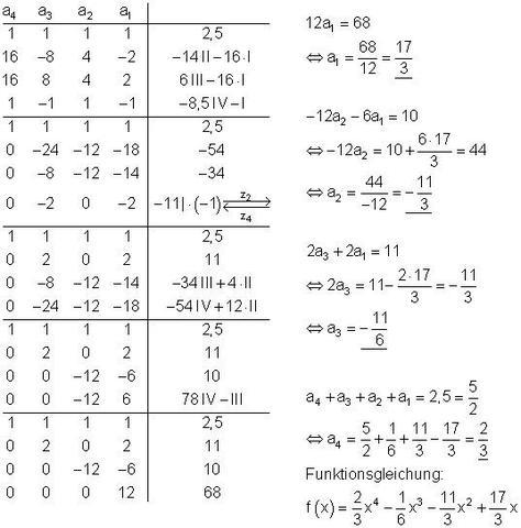 Beispiel - (Schule, Mathe)