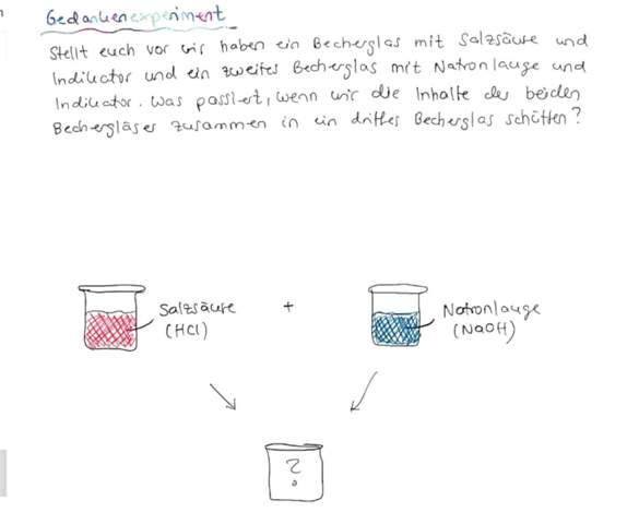 Gedankenexperiment Chemie?