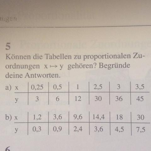 Wunderbar Math Tabellengenerator Ideen - Mathematik & Geometrie ...