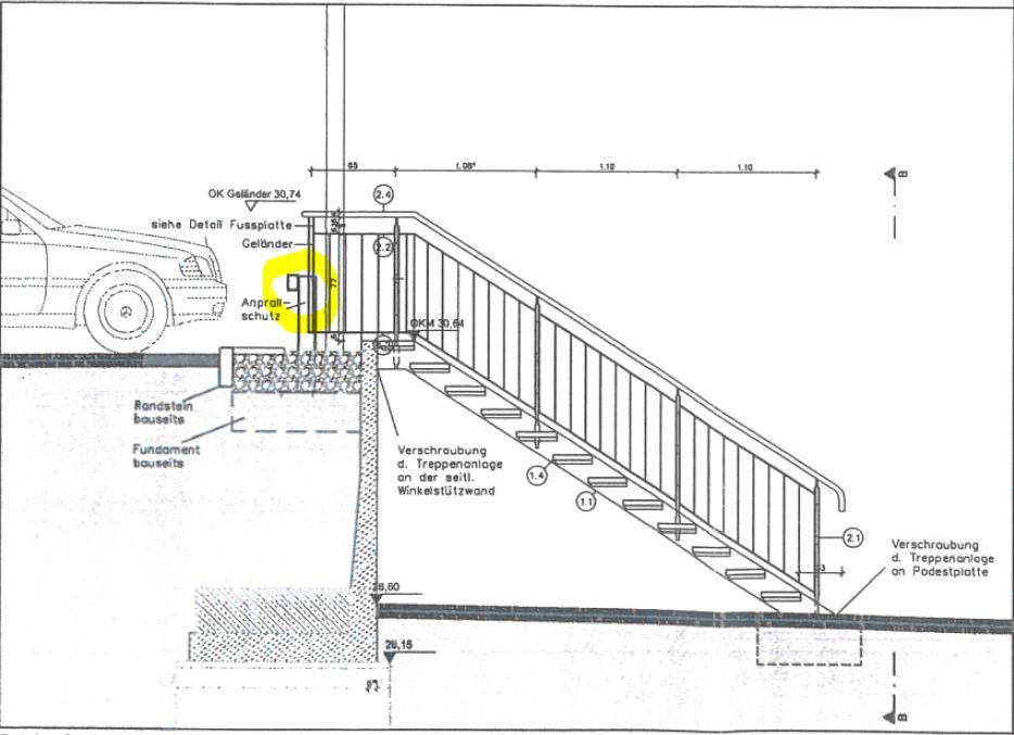Geländer Vorschriften Din geländer treppen anprallschutz