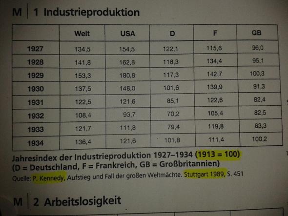 Statistik - (Schule, Geschichte, Deutschland)