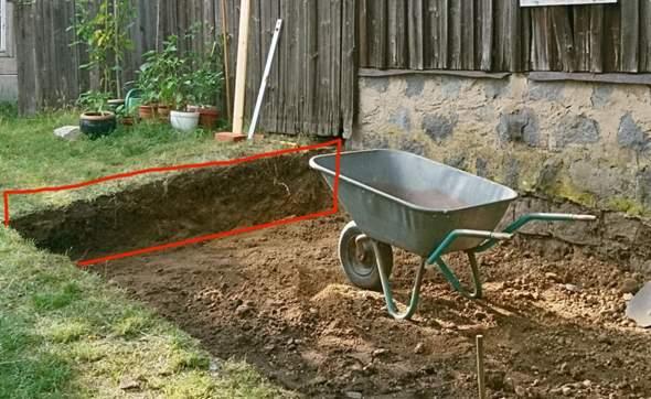 Gewachsener Mutterboden vs. Mauervorsprung/Stützmauer?